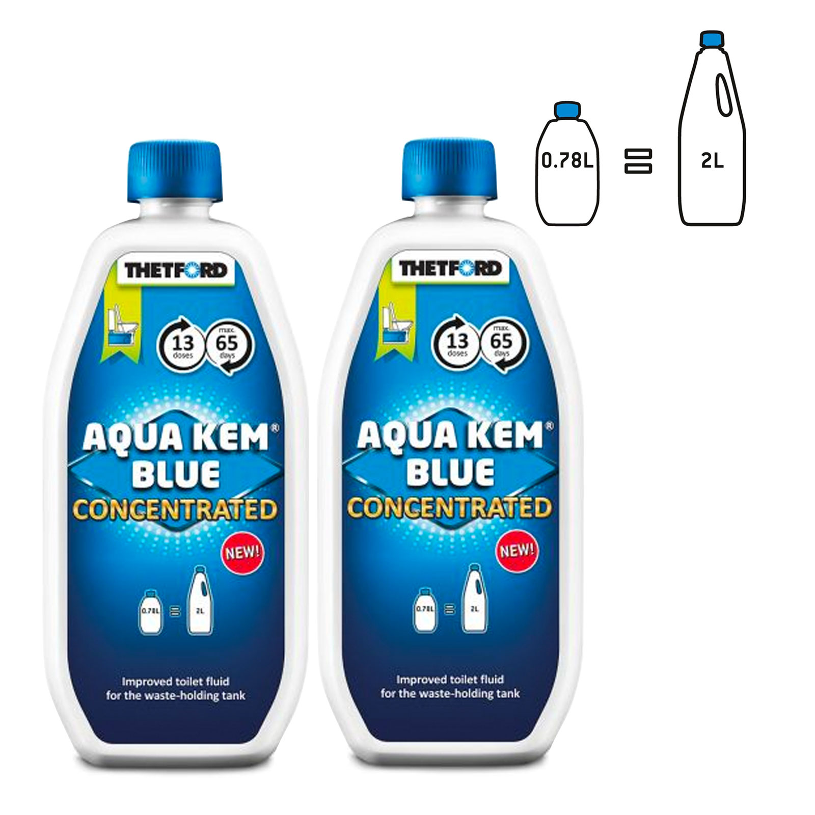 2x Thetford Aqua Kem Blue Toiletten Zusatz für Abwasserbehälter 0,78l Konzentrat